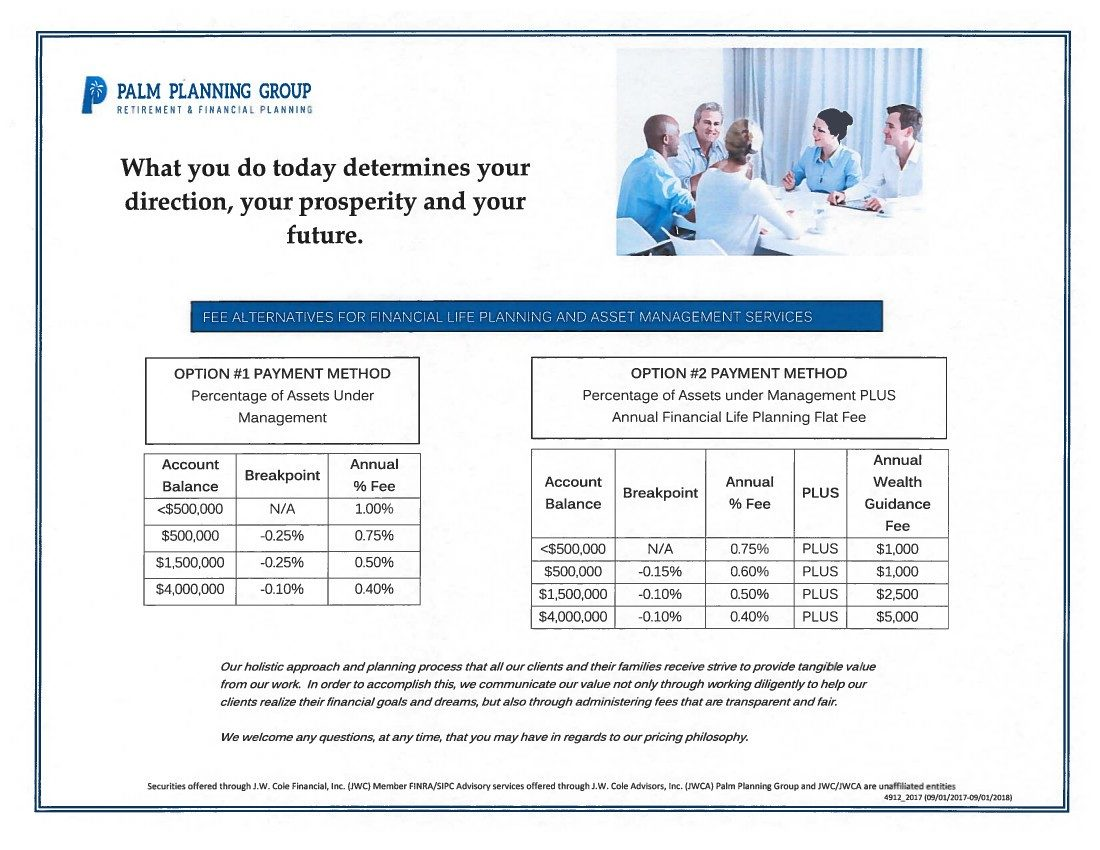 Financial Planning Fees two